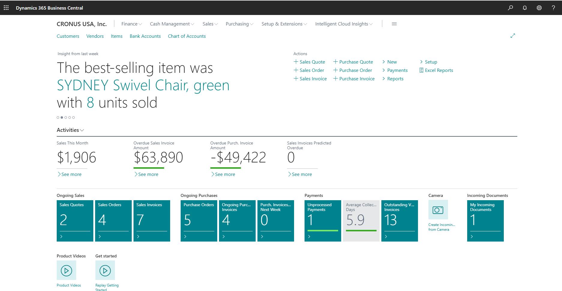Annovix Microsoft Dynamics 365 Sales